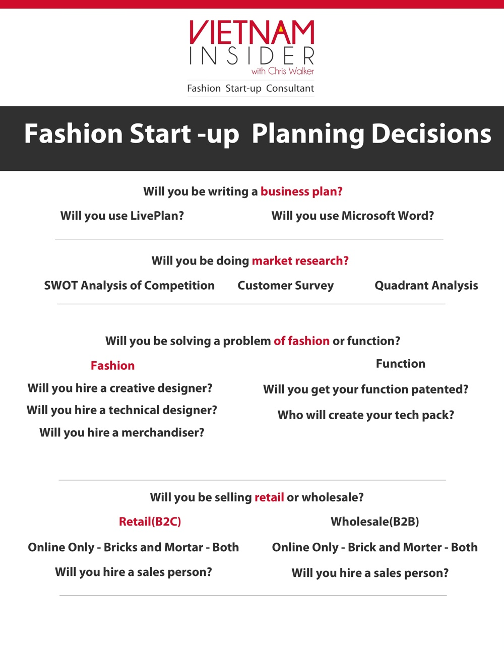 Fashion Start Up Decisions